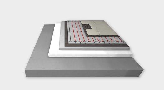 Grafik des Aufbaus der Actifloor Fußbodenheizung