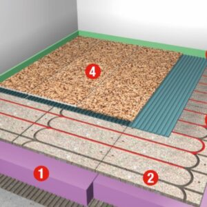 Grafik einer eingebauten Actifloor Fußbodenheizung im Hartschaumplattenaufbau