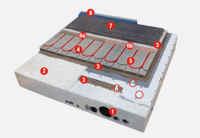 Grafik einer eingebauten Actifloor Fußbodenheizung ohne Estrich