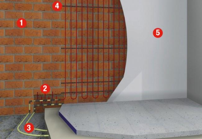 Grafik einer eingebauten Wandheizung von Actifloor mit Klemmschiene
