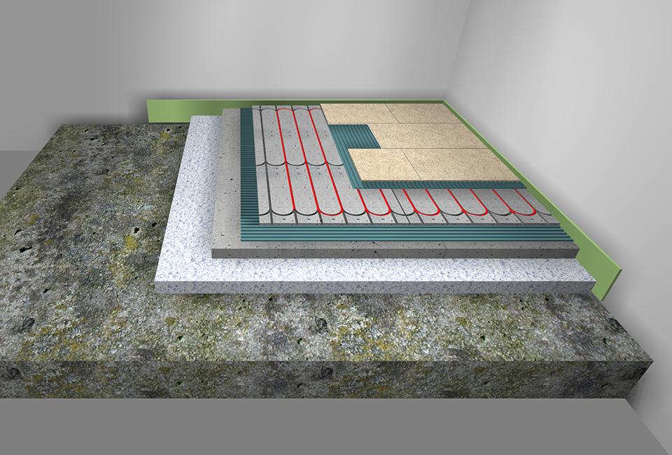Grafik der Actifloor Fußbodenheizun im Nassaufbau