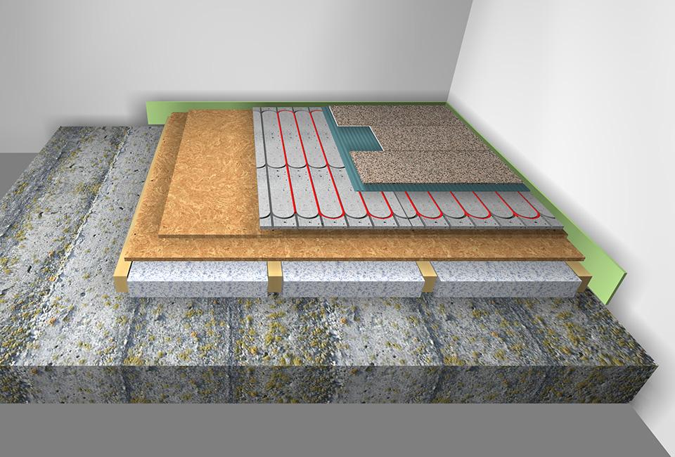 Grafik der Actifloor Fußbodenheizun im Trockenaufbau