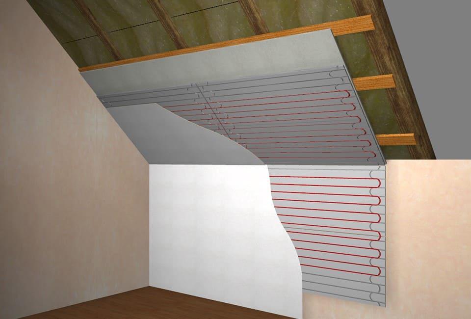 Grafik einer eingebaute Wandheizung von Actifloor im Mansardenausbau